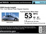 Sample used car gas-mileage window sticker for a 2000 Honda Insight.