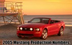 2005 Ford Mustang Production Numbers