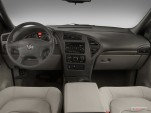 2007 Buick Rendezvous FWD 4-door CX *Ltd Avail* Dashboard