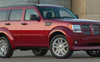 2010 Dodge Nitro: 100 Percent Attitude On Wheels