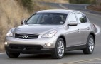 The Infiniti EX35: An Oft Overlooked SUV Companion