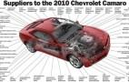 2010 Chevrolet Camaro Suppliers Graphic Illustration