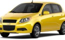 Chevy Aveo Versus Honda Fit: Comparing Safety Features