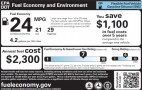 Breast-Beating Over EPA Mileage Labels: Will Ratings Change?