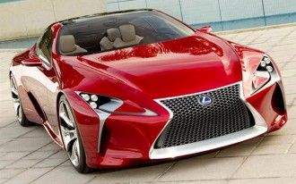 Gas Prices, Lexus LF-LC Hybrid Concept, 2013 Ford EcoSport: Today's Car News
