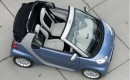 Small Cars Dominate TheCarConnection.coms Efficient Convertible List