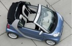 Is Second Time The Charm For Smart's ForTwo In U.S. Market?