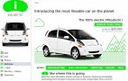 Mitsubishi Goes Social For 2012 i Electric Car, Focuses Adverts Online