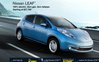 Used Electric Cars: Quick Guide For Getting The Best Deal