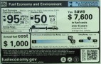 2012 Toyota Prius Plug-In: Parsing The EPA Efficiency Sticker