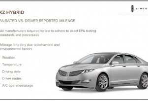 2013 Lincoln MKZ Hybrid Underscores 'Your Mileage May Vary'