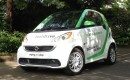 2013 Smart Fortwo Electric Drive: Yes, Better Without Gasoline