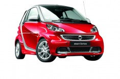 2013 Smart ForTwo (European model)