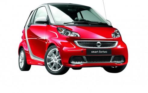 2013 Smart ForTwo (European model)