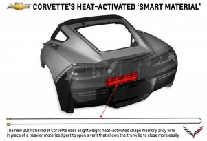 2014 Chevrolet Corvette Stingray to feature new heat-activated smart materials