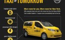 2014 Nissan NV200 Taxi, New York City's Taxi of Tomorrow