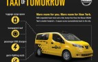 Nissan's Taxi Of Tomorrow Could Kill Off NYC's Hybrid Taxis