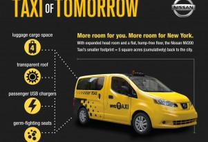 2014 Nissan NV200 Makes Debut As New Yorks Taxi Of Tomorrow