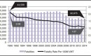 2014 traffic fatality statistics (source: NHTSA)