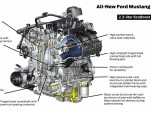 2015 Ford Mustang engines