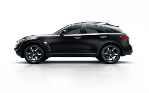 2015 Infiniti Qx70 Vs Audi Q5 Land Rover Range Rover