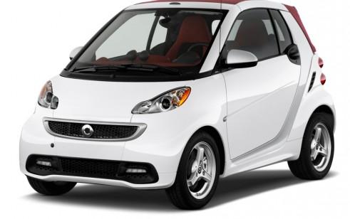 2015 smart fortwo vs mini cooper scion iq fiat 500 honda cr z fiat 500c the car connection. Black Bedroom Furniture Sets. Home Design Ideas