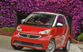 2014-2015 Smart Fortwo Coupe, Convertible, And Electric Recalled To Replace Poorly Built Bolts