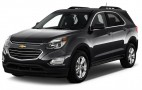 Chevrolet Equinox Vs. GMC Terrain: Compare Cars