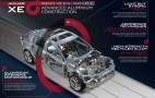 2016 XE Will Be The Most Fuel-Efficient Jaguar Ever Thanks To Aluminum Construction