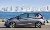 2017 Honda Fit Pictures