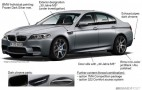 30th Anniversary BMW M5 Leaked, 592 Horsepower Mooted