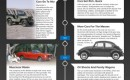 A Quick History Of The Automobile infographic