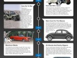 A Quick History Of The Automobile