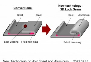 Acuras new aluminum to steel welding technology