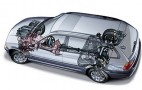 Experts Predict All-Wheel Drive To Feature On 30 Percent Of New Cars By 2015