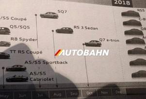 Alleged Audi product roadmap - Image via Autobahn.eu