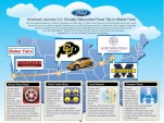 American Journey 2.0: Socially Networked Road Trip with the Ford Fiesta
