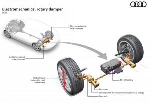 Audi eROT electromechanical rotary damping technology