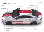 Audi RS 5 TDI Concept with 48-volt electrical system