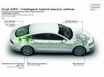 Audi's 'Coasting Hybrid' iHEV system