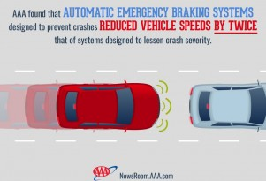 Is automatic emergency braking a must-have in your next car? Our poll results