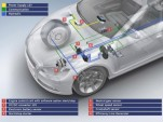 Bosch engine stop-start system designed for automatics