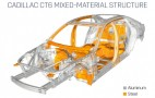 Cadillac CT6 Gets 64-Percent Aluminum Structure That Saves 198 Pounds