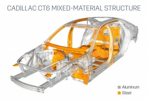 Cadillac CT6 uses advanced aluminum and steel structure to save 198 pounds