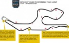 Raceway In Sonoma Adjusts Track To Enhance GoPro INDYCAR Race