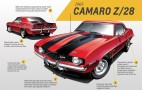 Five GM Designers Weigh In On Five Generations Of The Chevy Camaro