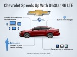 Chevrolet cars now with 4G LTE capability