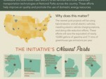 Clean Cities National Parks Initiative infographic (Image: U.S. DoE)