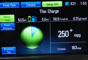 2011 Chevy Volt Owner Takes on the Electric Range Challenge