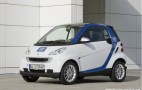 New European Trend: Renting Tiny Cars...By The Minute